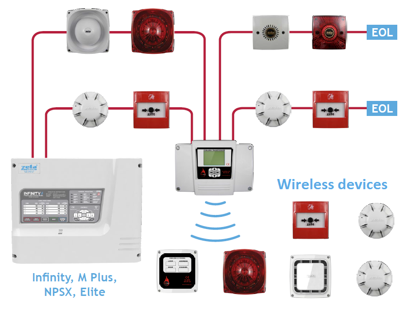 Electricians Work And Its Safety Measures as well Intelligent Fire Detector With Automatic Alarm Air Blower furthermore Information On The System in addition wcew furthermore Wireless Gas Leakage Detector With Device Control. on fire alarm power supply